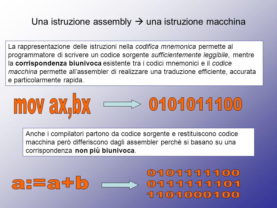 Una istruzione assembly una istruzione macchina La rappresentazione delle istruzioni nella codifica mnemonica permette al programmatore di scrivere un