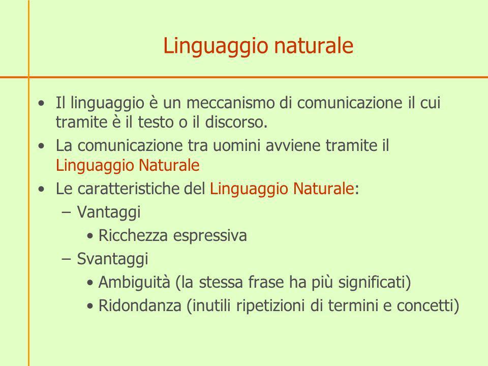 Linguaggio naturale Il linguaggio è un meccanismo di comunicazione il cui tramite è il testo o il discorso. La comunicazione tra uomini avviene tramit