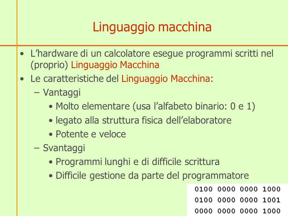 Linguaggio macchina Lhardware di un calcolatore esegue programmi scritti nel (proprio) Linguaggio Macchina Le caratteristiche del Linguaggio Macchina: