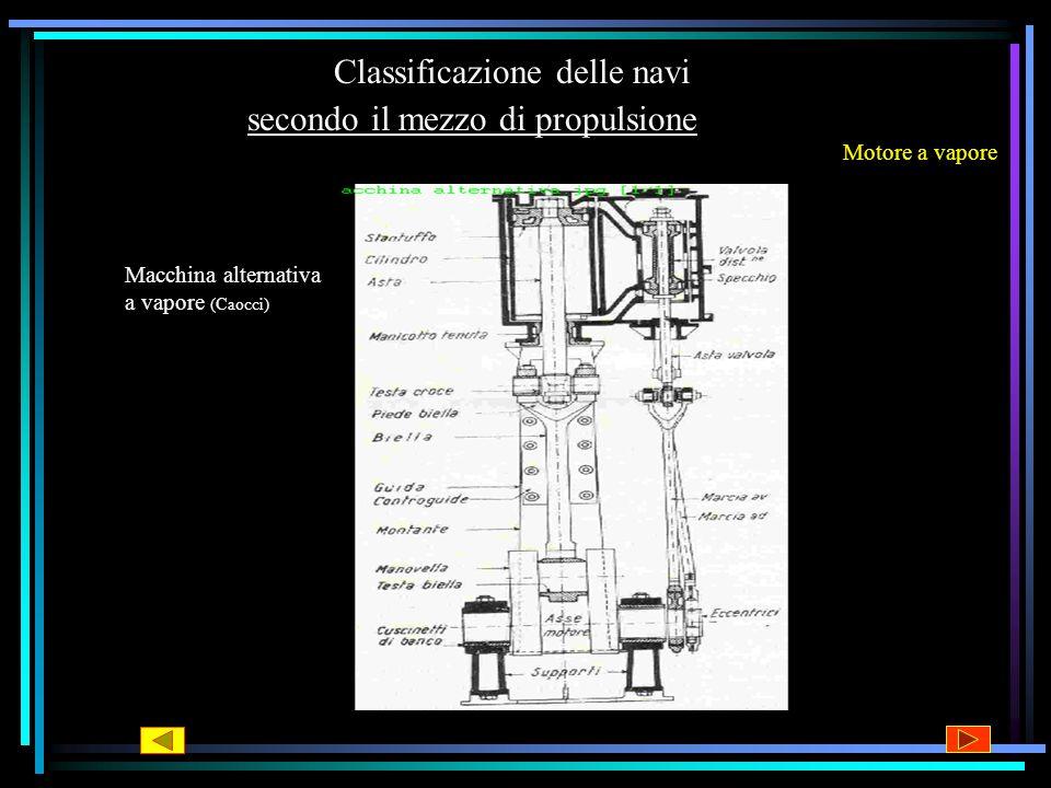 Classificazione delle navi secondo il mezzo di propulsione Motore a vapore Schema di un motore a vapore (Caocci)