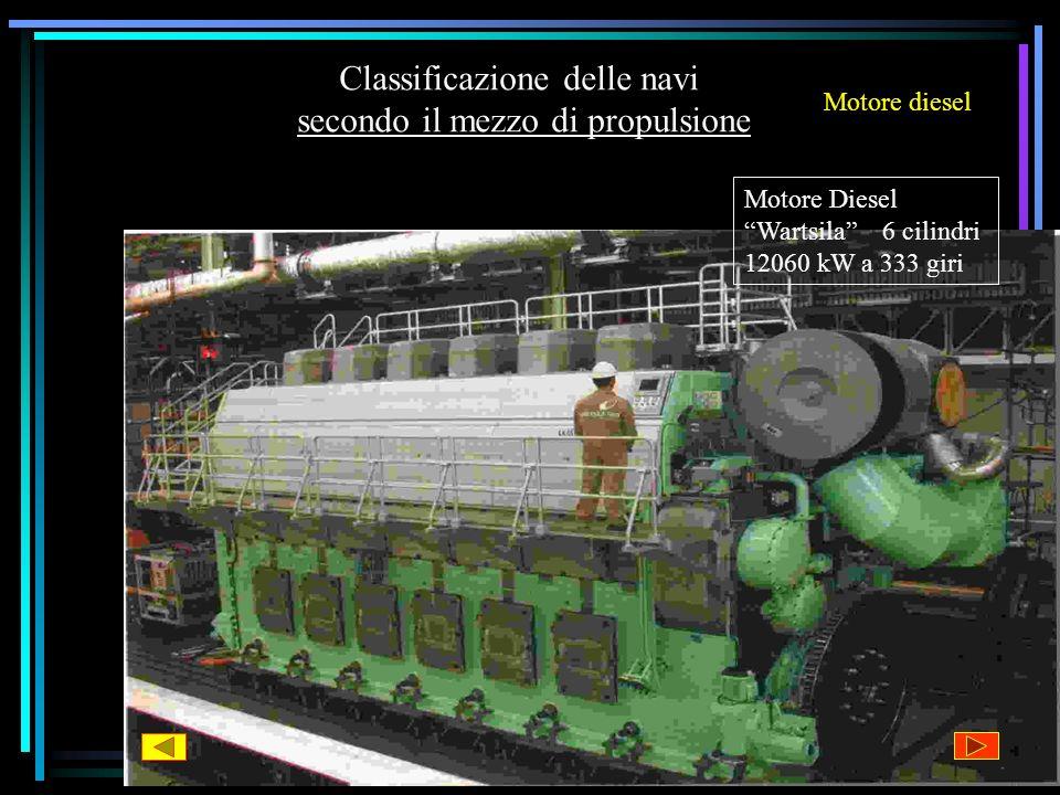 Classificazione delle navi secondo il mezzo di propulsione Motore diesel Polverizzatore meccanico tipo Babcock e Wilcox (Caocci)