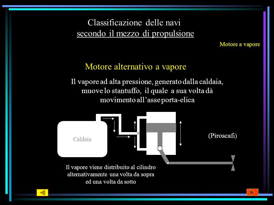 Classificazione delle navi secondo il mezzo di propulsione Motore a vapore La macchina motrice può essere di due specie: Motore alternativo a vapore T