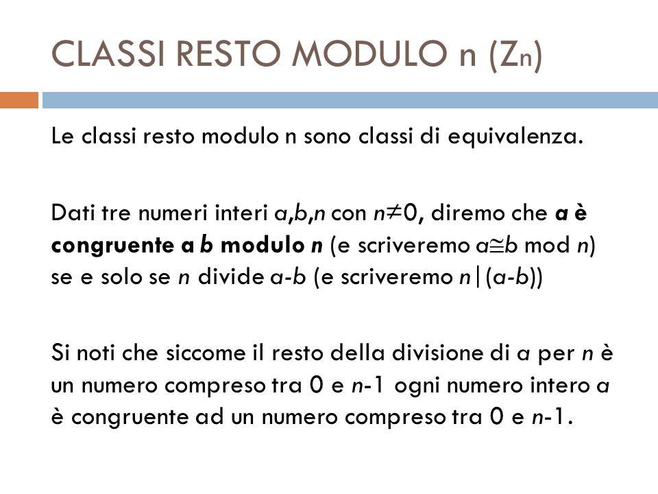 CLASSI RESTO MODULO n (Z n ) Le classi resto modulo n sono classi di equivalenza. Dati tre numeri interi a,b,n con n0, diremo che a è congruente a b m