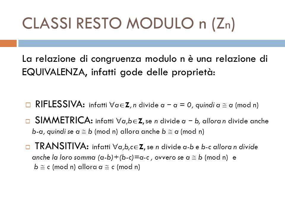 CLASSI RESTO MODULO n (Z n ) La relazione di congruenza modulo n è una relazione di EQUIVALENZA, infatti gode delle proprietà: RIFLESSIVA: infatti a Z