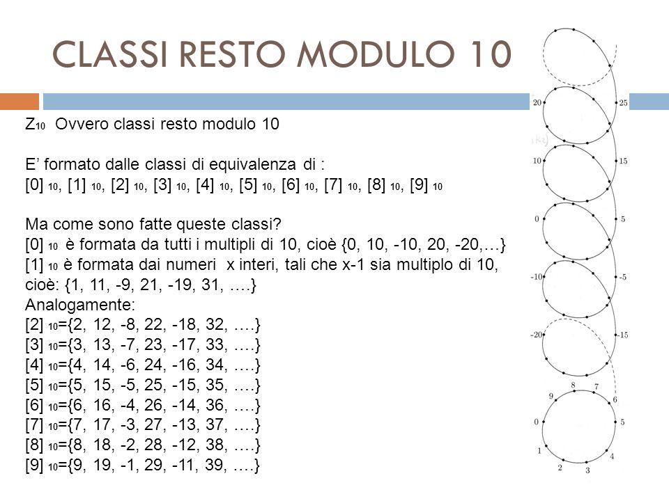 CLASSI RESTO MODULO 10 Z 10 Ovvero classi resto modulo 10 E formato dalle classi di equivalenza di : [0] 10, [1] 10, [2] 10, [3] 10, [4] 10, [5] 10, [