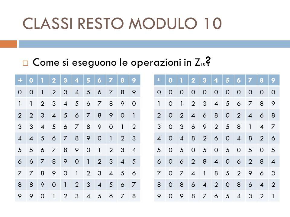 CLASSI RESTO MODULO 10 Come si eseguono le operazioni in Z 10 ? +0123456789 00123456789 11234567890 22345678901 33456789012 44567890123 55678901234 66