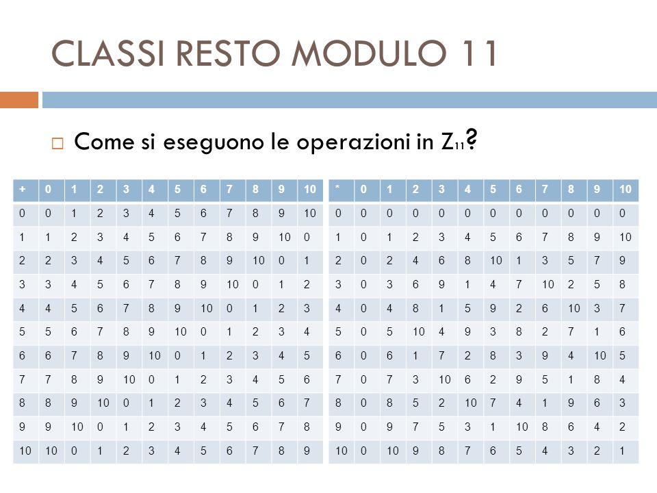 CLASSI RESTO MODULO 11 Come si eseguono le operazioni in Z 11 ? +012345678910 00123456789 1123456789 0 223456789 01 33456789 012 4456789 0123 556789 0