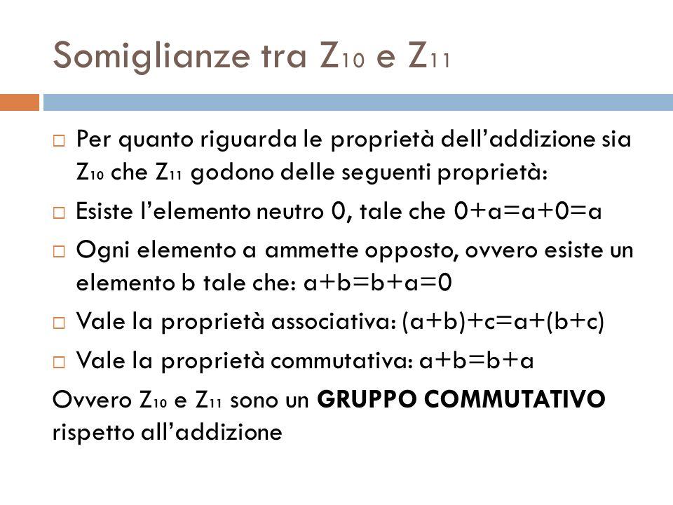 Somiglianze tra Z 10 e Z 11 Per quanto riguarda le proprietà delladdizione sia Z 10 che Z 11 godono delle seguenti proprietà: Esiste lelemento neutro