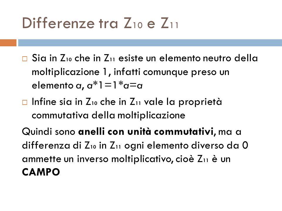 Differenze tra Z 10 e Z 11 Sia in Z 10 che in Z 11 esiste un elemento neutro della moltiplicazione 1, infatti comunque preso un elemento a, a*1=1*a=a