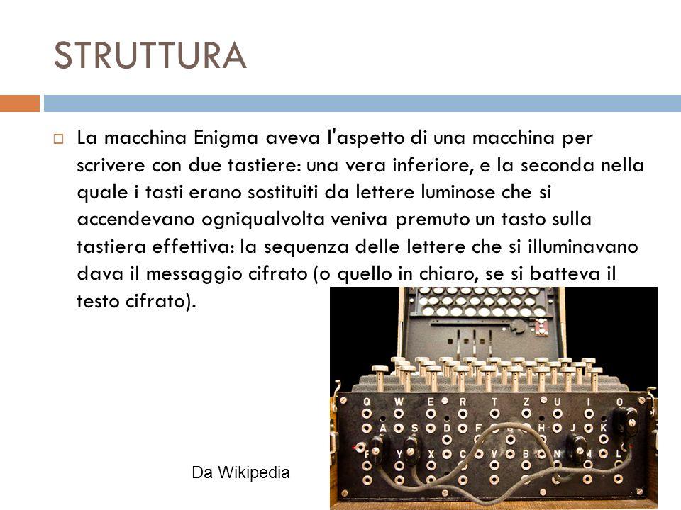 STRUTTURA La macchina Enigma aveva l'aspetto di una macchina per scrivere con due tastiere: una vera inferiore, e la seconda nella quale i tasti erano
