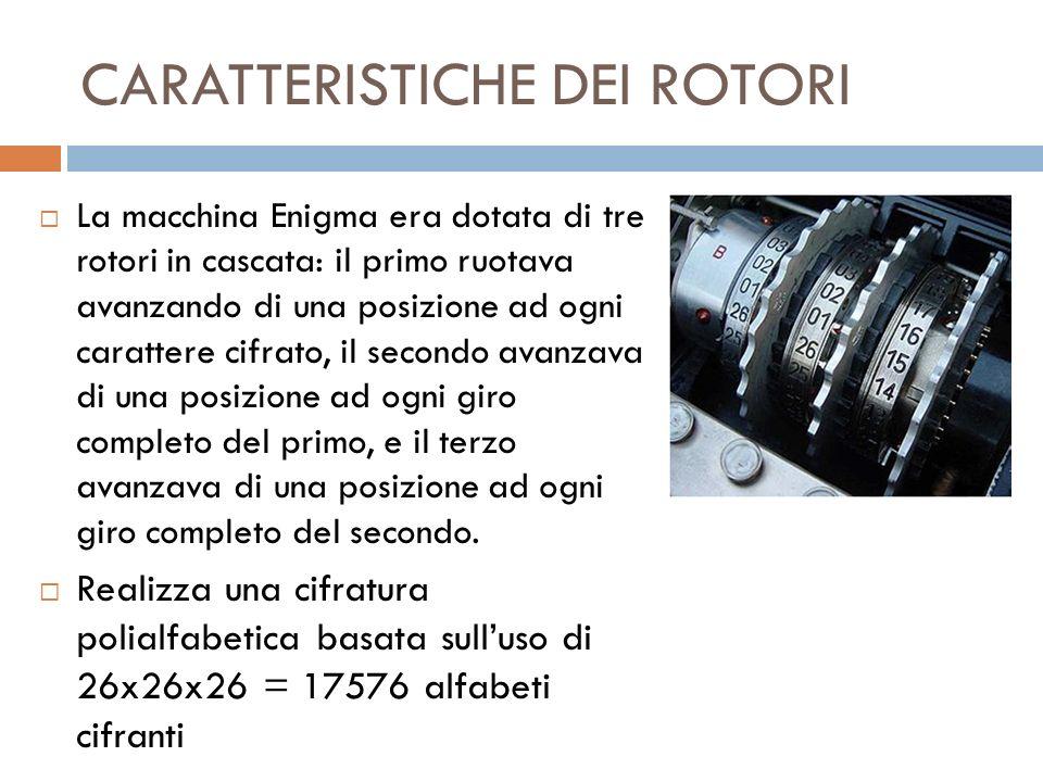 CARATTERISTICHE DEI ROTORI La macchina Enigma era dotata di tre rotori in cascata: il primo ruotava avanzando di una posizione ad ogni carattere cifra