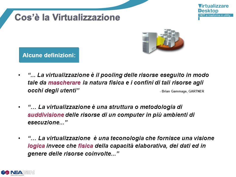 mascherare... La virtualizzazione è il pooling delle risorse eseguito in modo tale da mascherare la natura fisica e i confini di tali risorse agli occ