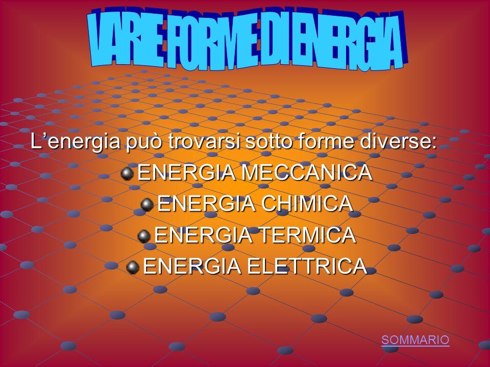 Lenergia può trovarsi sotto forme diverse: ENERGIA MECCANICA ENERGIA CHIMICA ENERGIA TERMICA ENERGIA ELETTRICA SOMMARIO