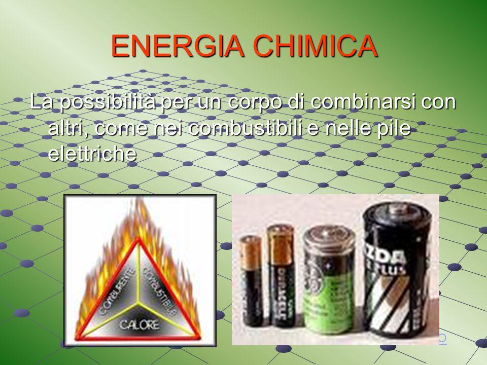 ENERGIA CHIMICA La possibilità per un corpo di combinarsi con altri, come nei combustibili e nelle pile elettriche SOMMARIO