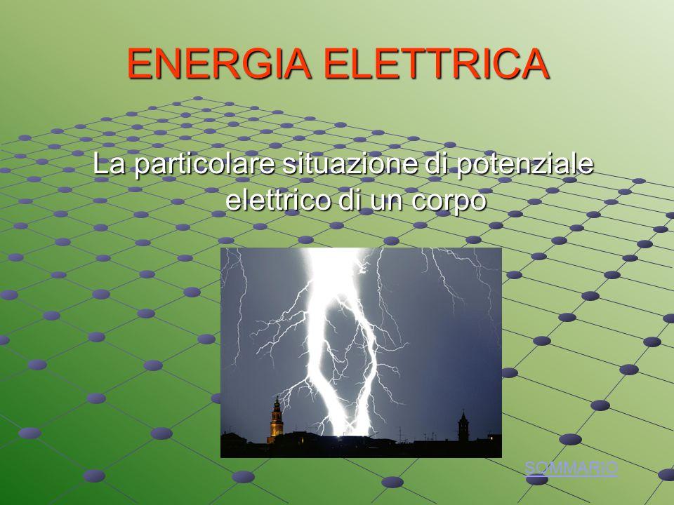 ENERGIA ELETTRICA La particolare situazione di potenziale elettrico di un corpo SOMMARIO