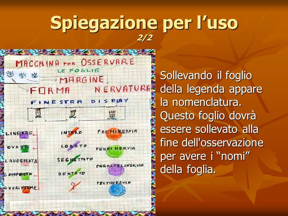 Spiegazione per luso 2/2 Sollevando il foglio della legenda appare la nomenclatura.