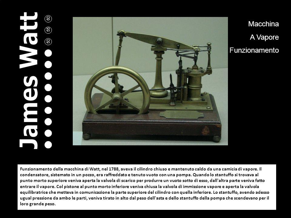 Valvola Moto Alternato Volano Nel 1788 Watt inventò una valvola di regolazione per mantenere costante la velocità della macchina a vapore.