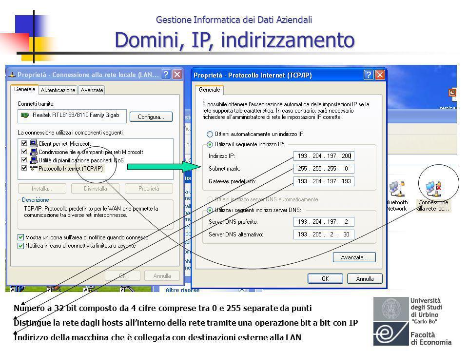 Gestione Informatica dei Dati Aziendali Domini, IP, indirizzamento Numero a 32 bit composto da 4 cifre comprese tra 0 e 255 separate da punti Distingu