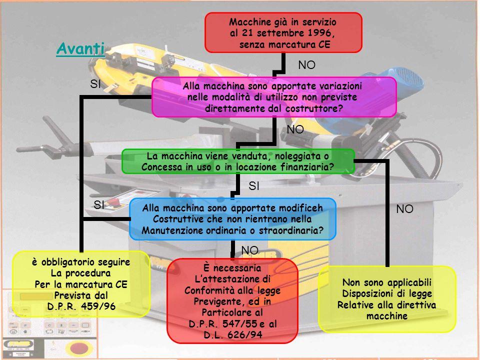 Non sono applicabili Disposizioni di legge Relative alla direttiva macchine Avanti SI NO SI