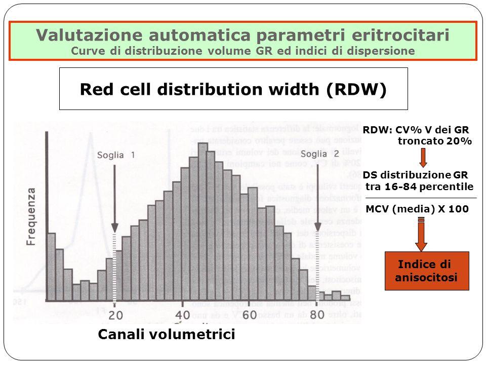 Valutazione automatica parametri eritrocitari Curve di distribuzione volume GR ed indici di dispersione Red cell distribution width (RDW) Canali volum