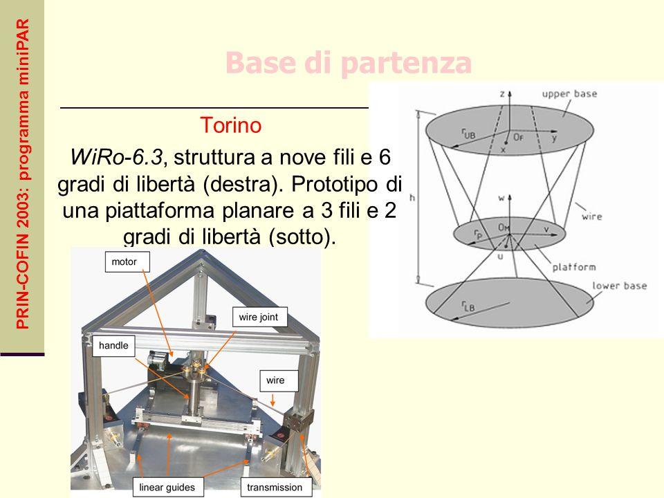 PRIN-COFIN 2003: programma miniPAR Base di partenza Torino WiRo-6.3, struttura a nove fili e 6 gradi di libertà (destra). Prototipo di una piattaforma