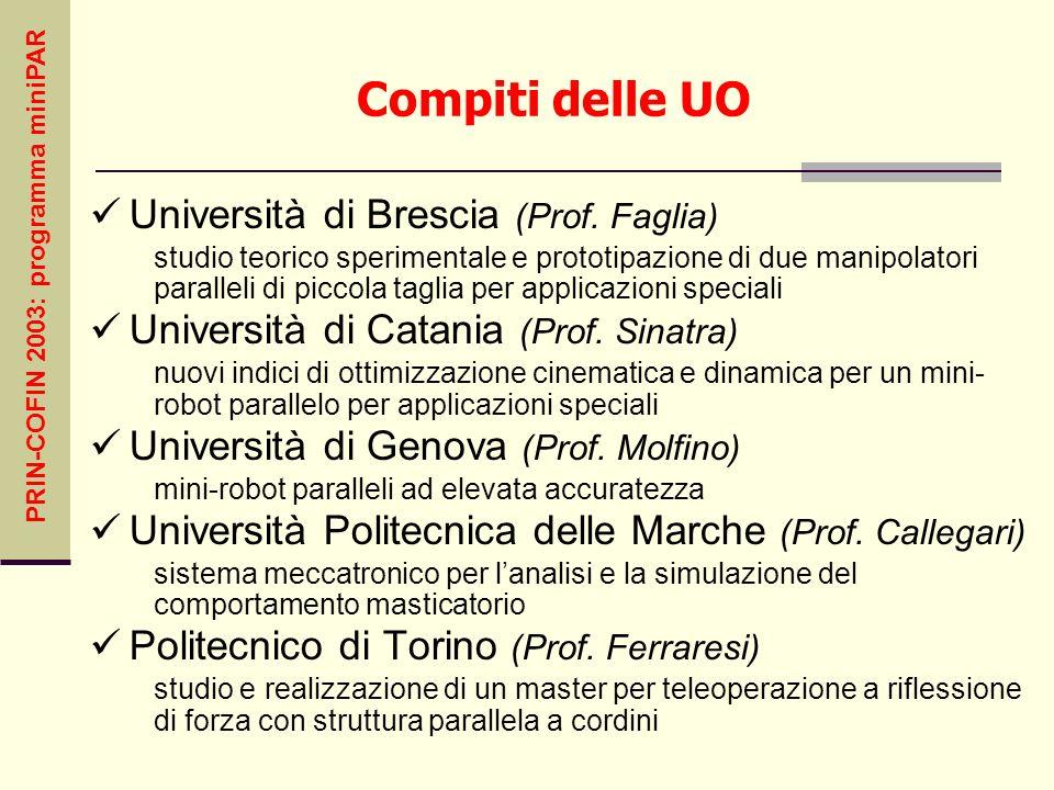 PRIN-COFIN 2003: programma miniPAR Università di Brescia (Prof. Faglia) studio teorico sperimentale e prototipazione di due manipolatori paralleli di