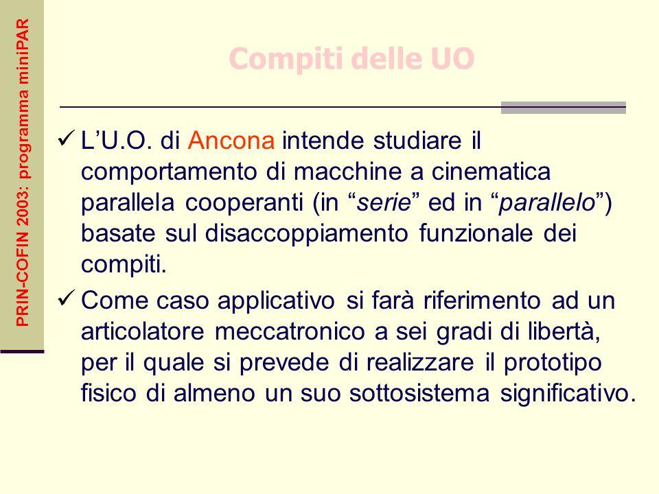 PRIN-COFIN 2003: programma miniPAR LU.O. di Ancona intende studiare il comportamento di macchine a cinematica parallela cooperanti (in serie ed in par