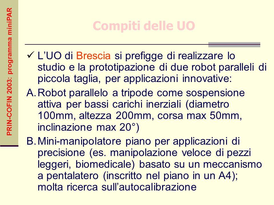 PRIN-COFIN 2003: programma miniPAR LUO di Brescia si prefigge di realizzare lo studio e la prototipazione di due robot paralleli di piccola taglia, pe
