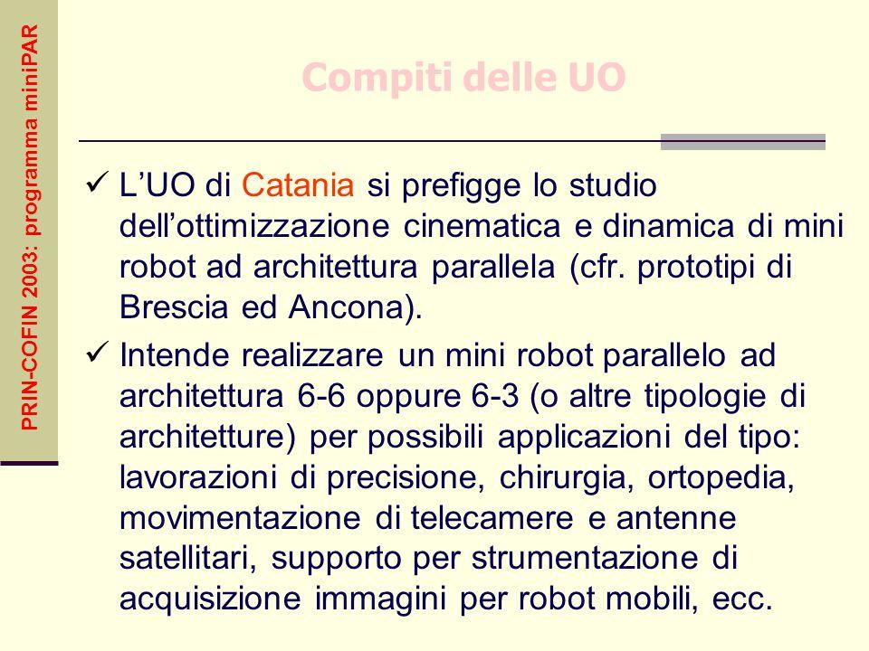 PRIN-COFIN 2003: programma miniPAR Compiti delle UO LUO di Catania si prefigge lo studio dellottimizzazione cinematica e dinamica di mini robot ad arc