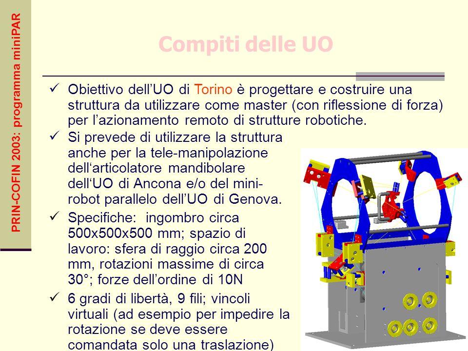 PRIN-COFIN 2003: programma miniPAR Compiti delle UO Si prevede di utilizzare la struttura anche per la tele-manipolazione dellarticolatore mandibolare