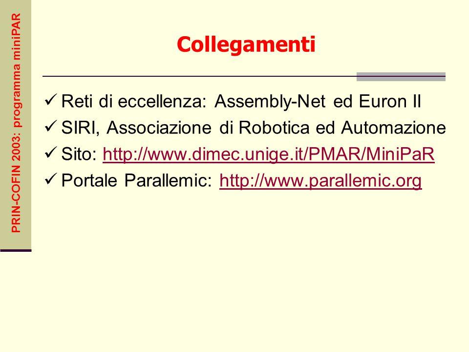 PRIN-COFIN 2003: programma miniPAR Reti di eccellenza: Assembly-Net ed Euron II SIRI, Associazione di Robotica ed Automazione Sito: http://www.dimec.u