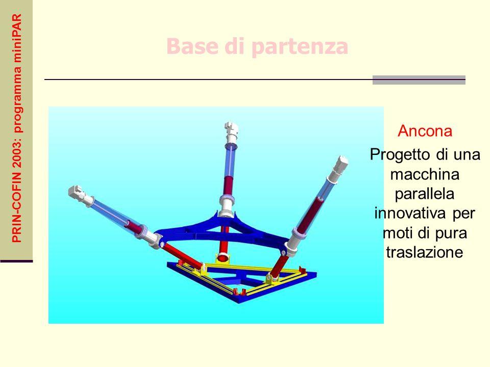 PRIN-COFIN 2003: programma miniPAR Base di partenza Ancona Progetto di una macchina parallela innovativa per moti di pura traslazione