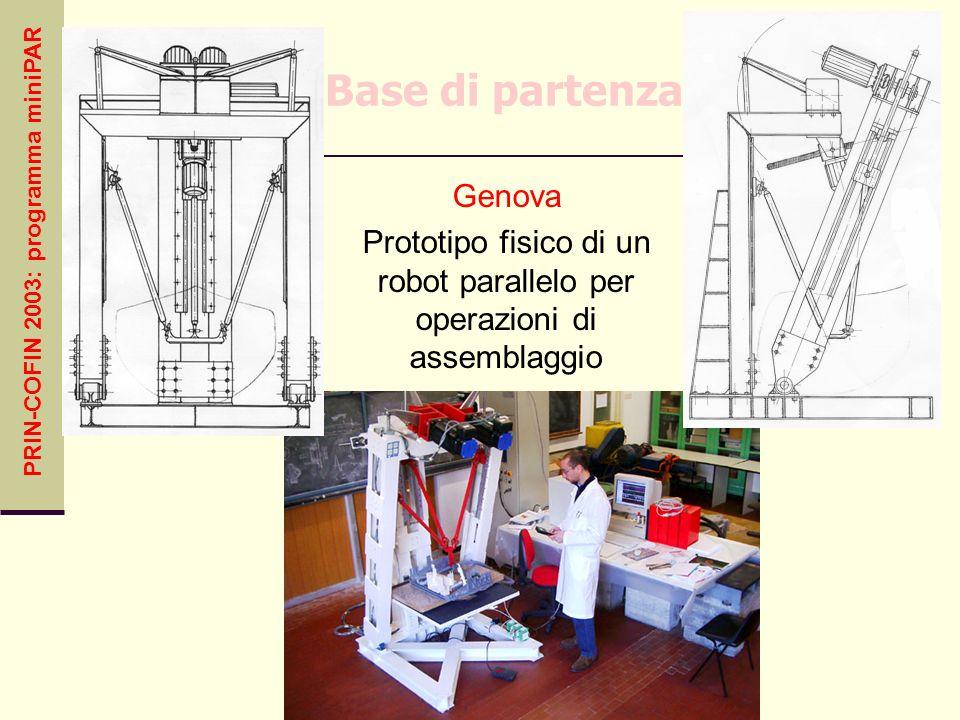PRIN-COFIN 2003: programma miniPAR Base di partenza Genova Prototipo fisico di un robot parallelo per operazioni di assemblaggio