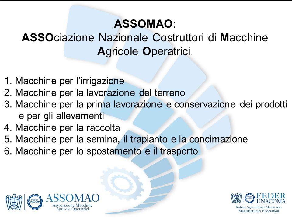 ASSOMAO: ASSOciazione Nazionale Costruttori di Macchine Agricole Operatrici. 1.Macchine per lirrigazione 2.Macchine per la lavorazione del terreno 3.M
