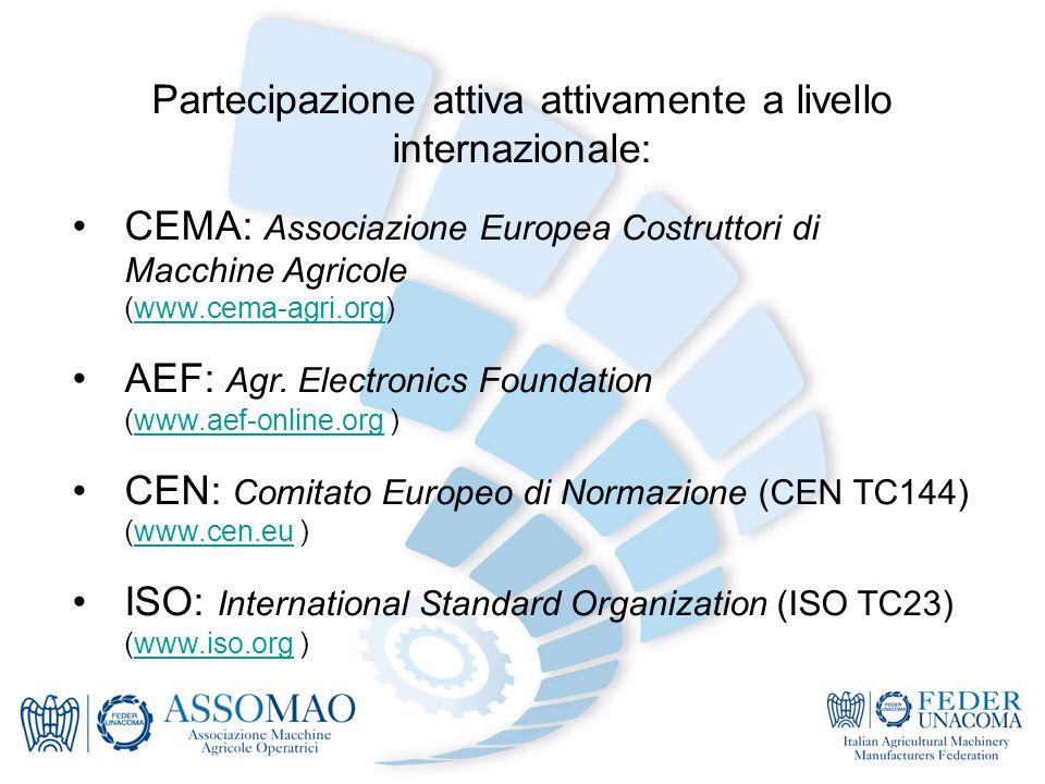 Partecipazione attiva attivamente a livello internazionale: CEMA: Associazione Europea Costruttori di Macchine Agricole (www.cema-agri.org)www.cema-agri.org AEF: Agr.