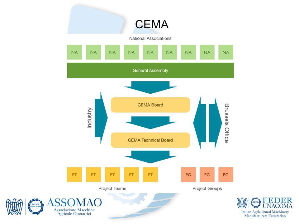 CEMA CEMA Structure