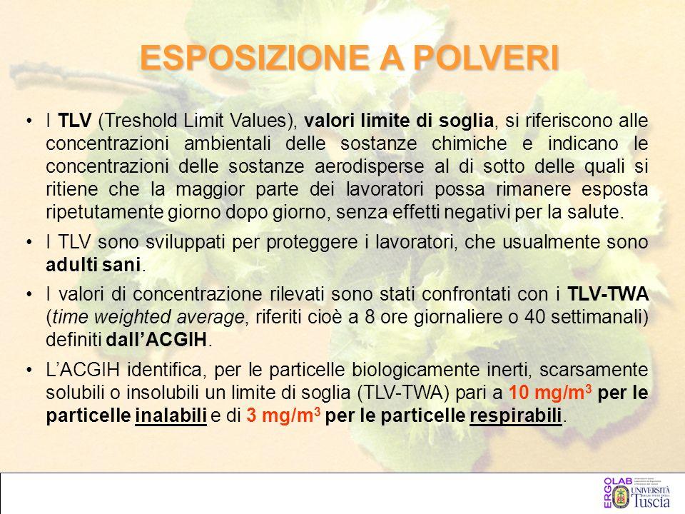 ESPOSIZIONE A POLVERI I TLV (Treshold Limit Values), valori limite di soglia, si riferiscono alle concentrazioni ambientali delle sostanze chimiche e