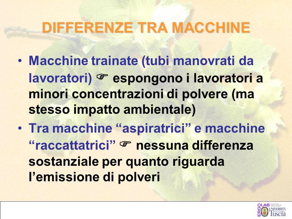 DIFFERENZE TRA MACCHINE Macchine trainate (tubi manovrati da lavoratori) espongono i lavoratori a minori concentrazioni di polvere (ma stesso impatto