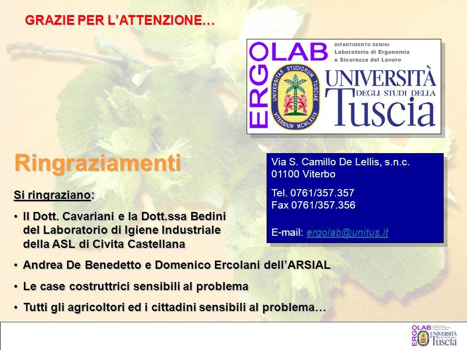 Ringraziamenti Si ringraziano: Il Dott. Cavariani e la Dott.ssa Bedini del Laboratorio di Igiene Industriale della ASL di Civita CastellanaIl Dott. Ca