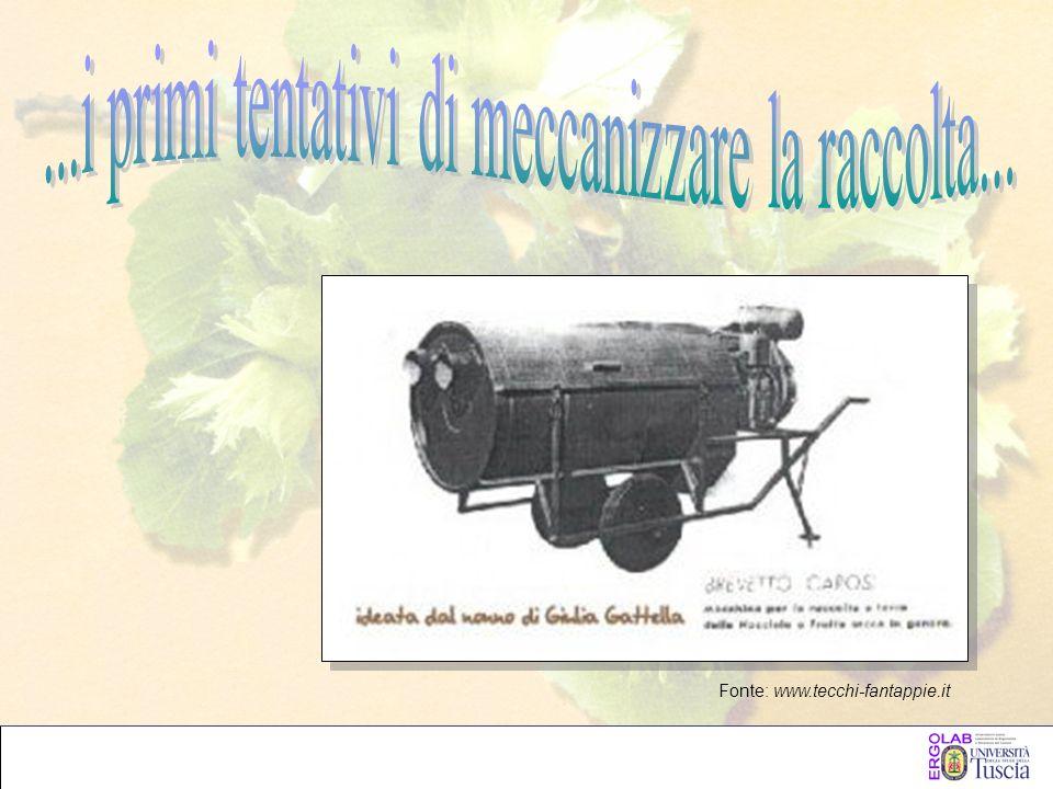 Fonte: www.tecchi-fantappie.it