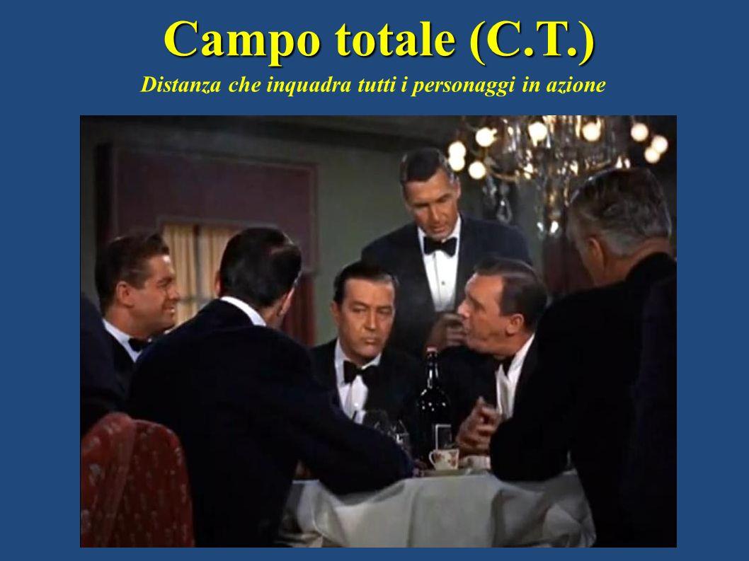 Campo totale (C.T.) Distanza che inquadra tutti i personaggi in azione