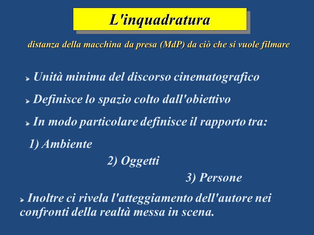 L'inquadraturaL'inquadratura Unità minima del discorso cinematografico Definisce lo spazio colto dall'obiettivo In modo particolare definisce il rappo
