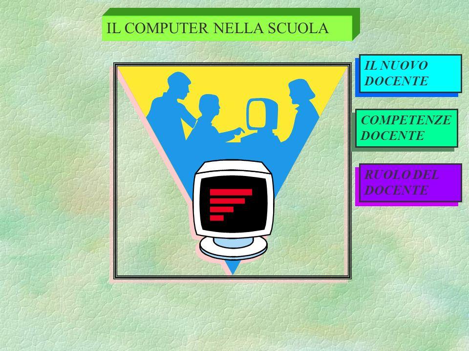 IL COMPUTER NELLA SCUOLA COMPETENZE DOCENTE COMPETENZE DOCENTE IL NUOVO DOCENTE IL NUOVO DOCENTE RUOLO DEL DOCENTE RUOLO DEL DOCENTE