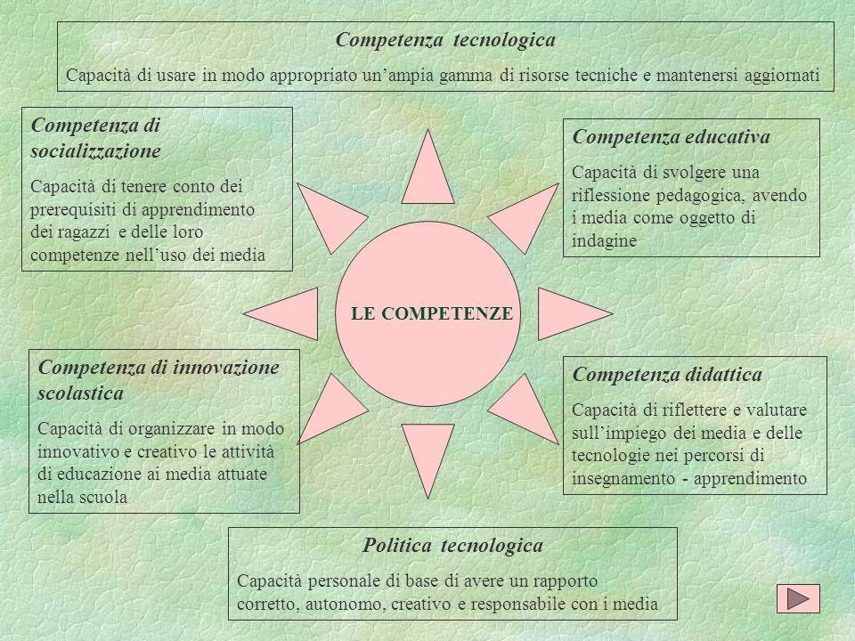 LE COMPETENZE Competenza didattica Capacità di riflettere e valutare sullimpiego dei media e delle tecnologie nei percorsi di insegnamento - apprendim