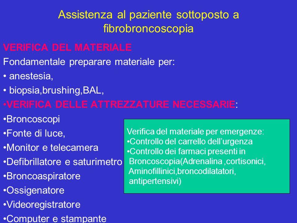 Assistenza al paziente sottoposto a fibrobroncoscopia VERIFICA DEL MATERIALE Fondamentale preparare materiale per: anestesia, biopsia,brushing,BAL, VE