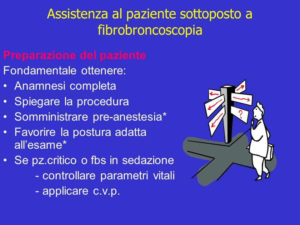 Assistenza al paziente sottoposto a fibrobroncoscopia Preparazione del paziente Fondamentale ottenere: Anamnesi completa Spiegare la procedura Sommini