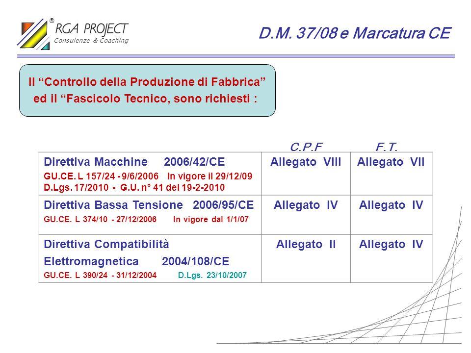 Il Controllo della Produzione di Fabbrica ed il Fascicolo Tecnico, sono richiesti : D.M. 37/08 e Marcatura CE Consulenze & Coaching ® C.P.F F.T. Diret
