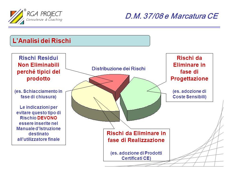 D.M. 37/08 e Marcatura CE LAnalisi dei Rischi Distribuzione dei Rischi Rischi da Eliminare in fase di Progettazione (es. adozione di Coste Sensibili)