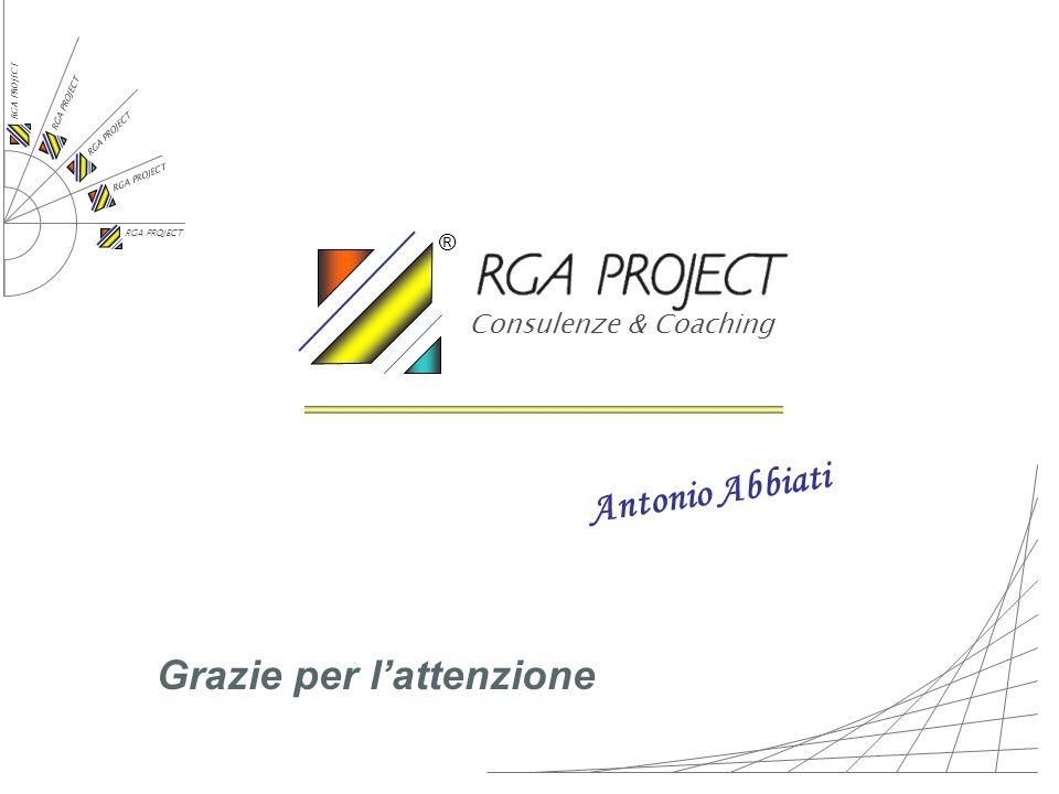 Grazie per lattenzione RGA PROJECT Antonio Abbiati Consulenze & Coaching ®