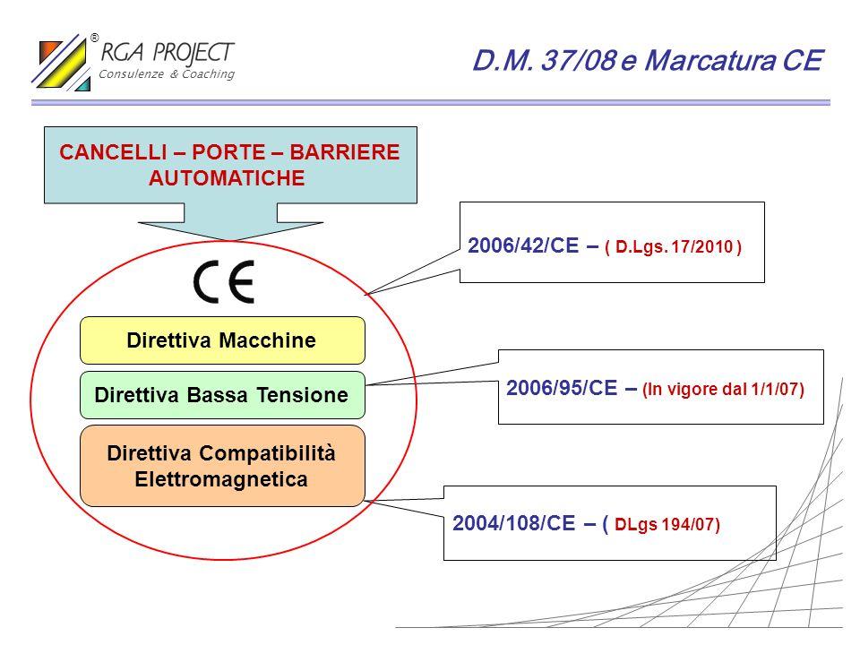 Marcatura apposta dai singoli costruttori Basculante marcata secondo UNI EN 13241-1 Lampeggiante marcatoMotore marcato Fotocellule marcate Costa sensibile marcata EN 12978 EN 60335 EN 60204 ……… Quadro Elettrico marcato D.M.